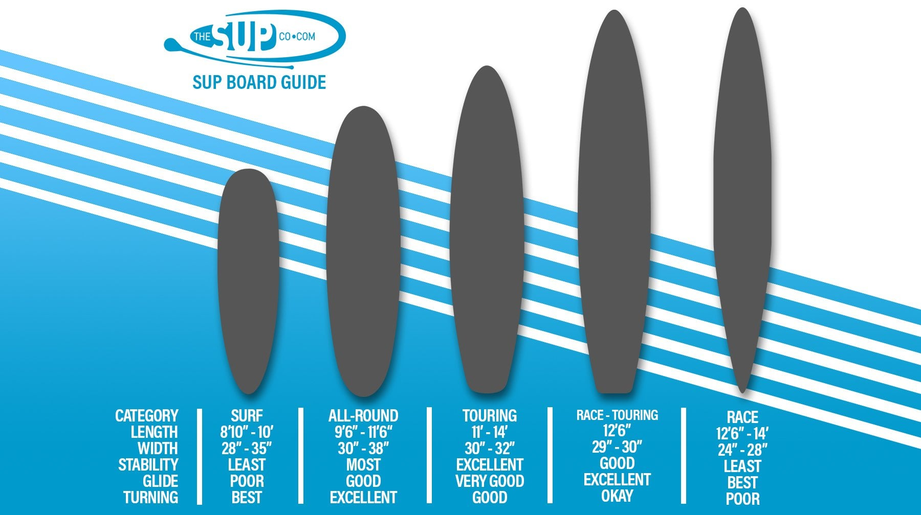 what size stand up paddle board